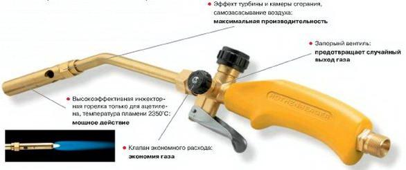 Как сделать газовые паяльники